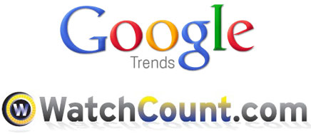 google trends y watchcount